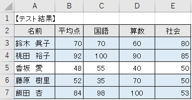 セルに入力する数値によって、セルの色を変える方法-5