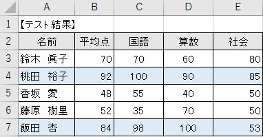 セルに入力する数値によって、セルの色を変える方法-9