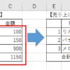 「円」の文字が入ったセルを合計する方法(セルの表示形式の設定)