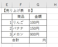 セルの表示形式-4
