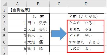 漢字にふりがなを別セルに表示させる方法-3