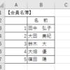 漢字にふりがなを表示する方法