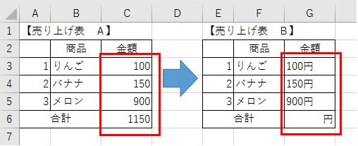 セルの表示形式-1