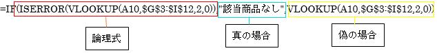 商品コードを入れて商品名を表示するとき、エラーの場合に、「該当商品なし」と表示する方法-2