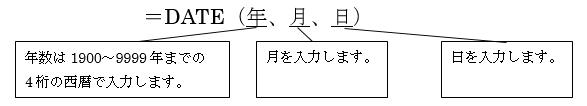 年月日に分かれたセルを統合して表示する-1