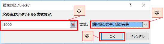 指定した条件ごとに自動でセルの背景に色をつける-6